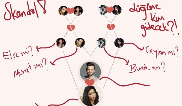 6 kişilik aşk çıkmazı!