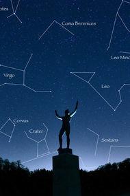 Yıldız haritası nedir?