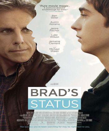 Brad'in Durumu: Karmaşık